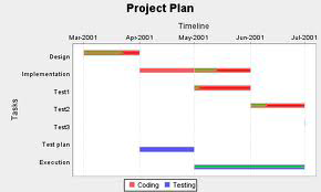 Air conditioning Project Plan