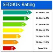 SEDBUK Ratings for Boilers