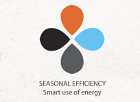 What is Air Conditioning Seasonal Efficiency?