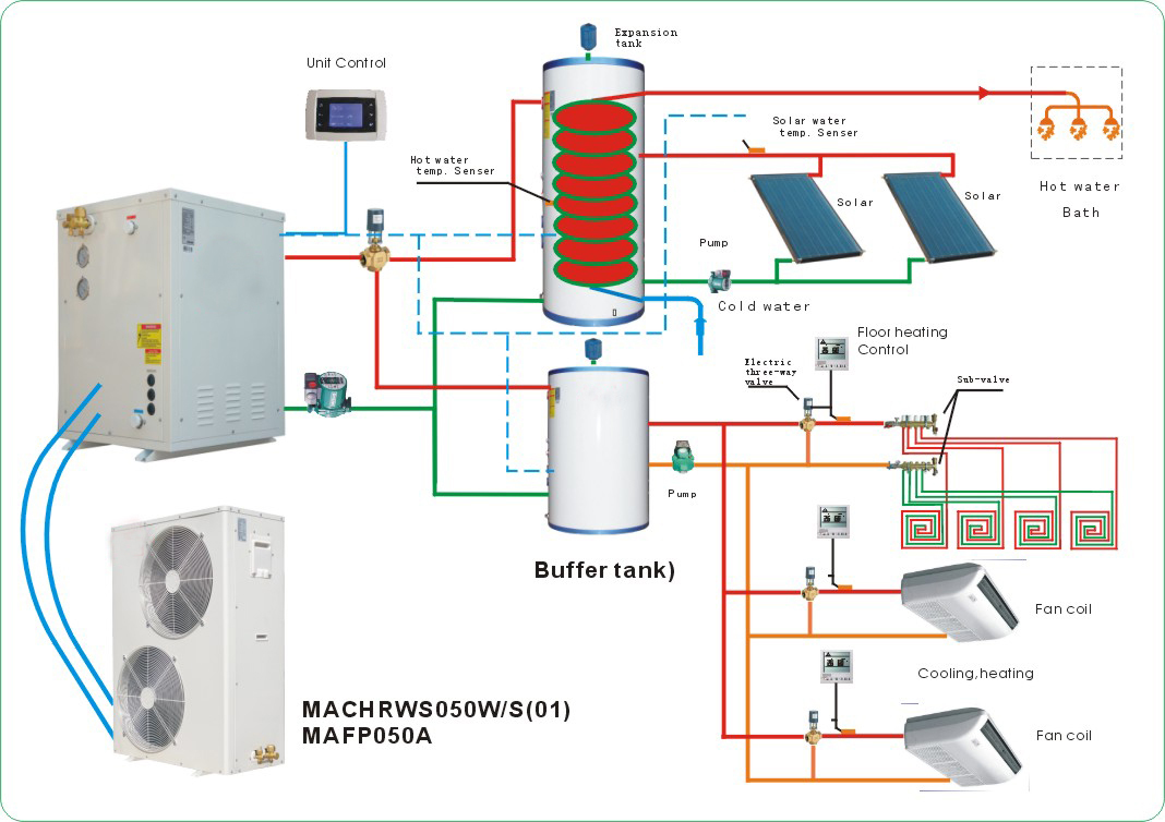 rheem heat pump wiring diagram heat pump installation diagram commercial rhi - new rates and heat pumps for 2014